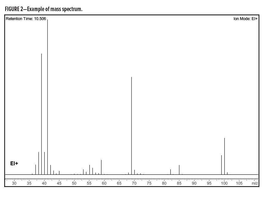 Analytical Figure 2