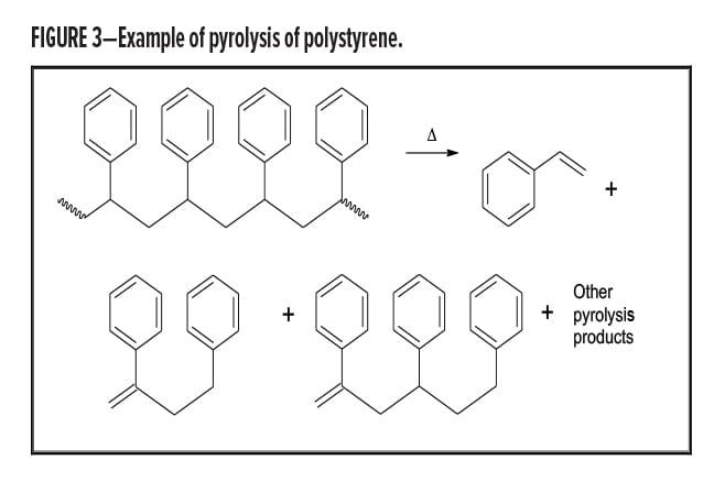 Analyatical Figure 3