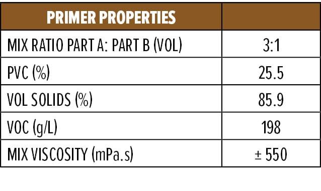Primer Properties