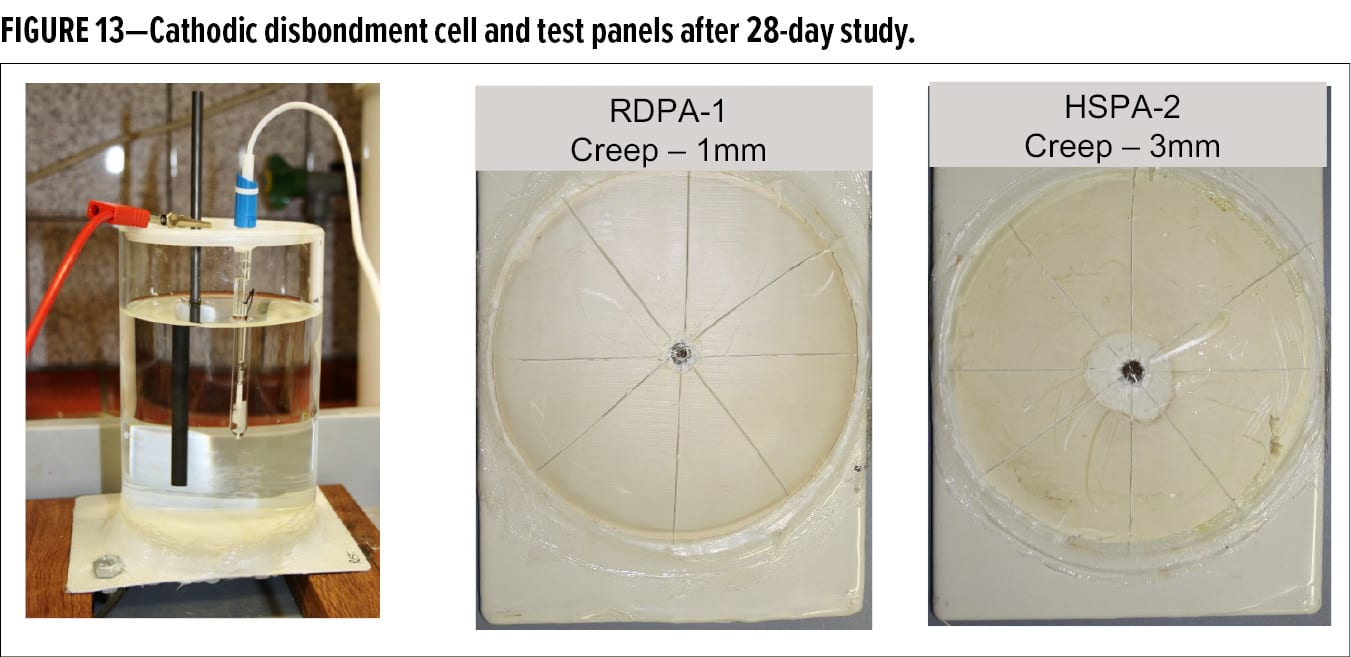 Cathodic disbondment cell and test panels after 28-day study.