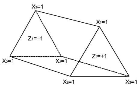 Designed Experiment Figure 3