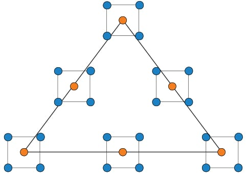 Designed Experiment Figure 4