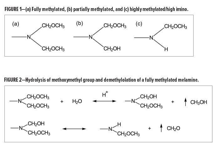 Urethane Diol Fig 1-2