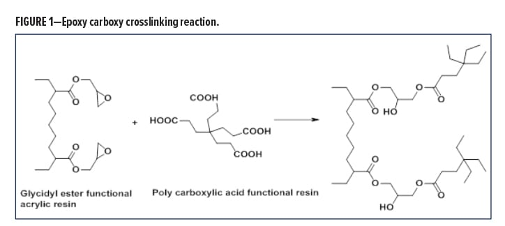 Metal-Free Catalysts Fig 1
