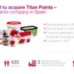 AkzoNobel to Acquire Titan in Spain