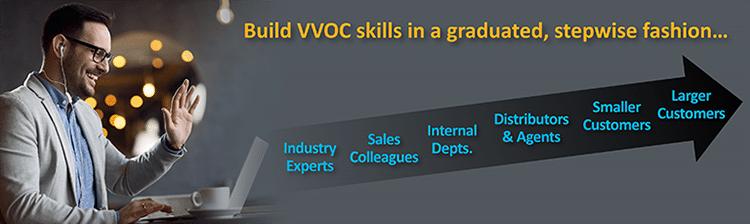 Build VVOC Skills Stepwise