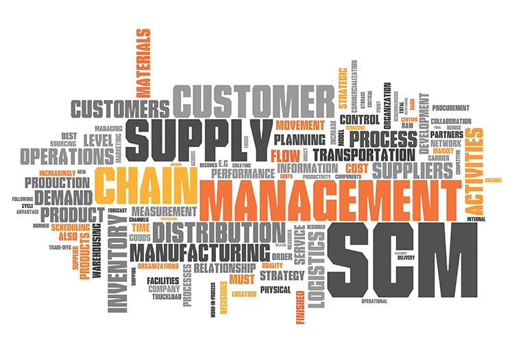 Word,Cloud,With,Supply,Chain,Management,Related,Tags